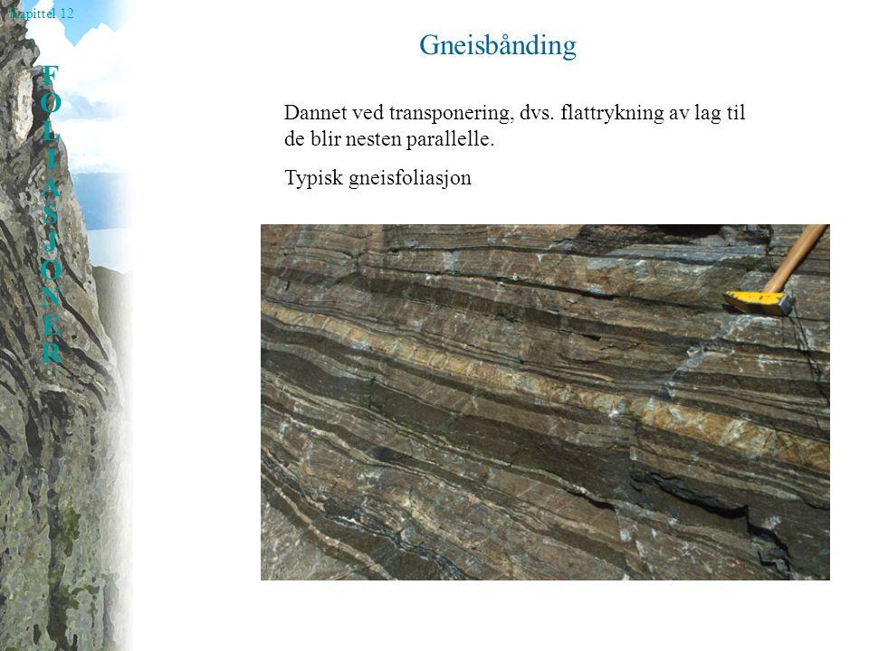 Gneisbånding Dannet ved transponering, dvs. flattrykning av lag til de blir nesten parallelle.