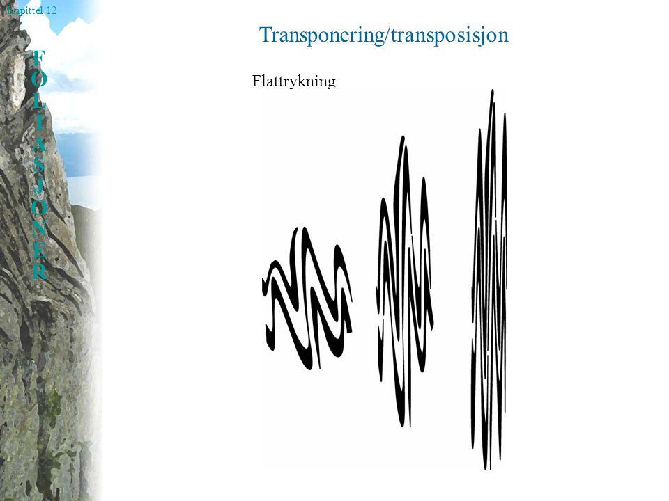 Transponering/transposisjon
