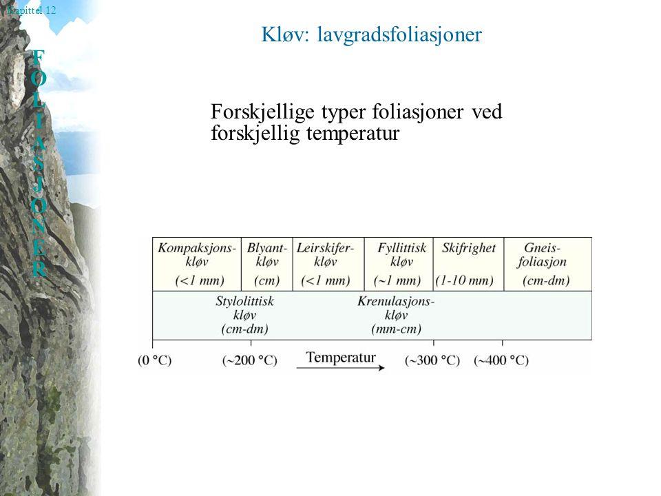 Kløv: lavgradsfoliasjoner