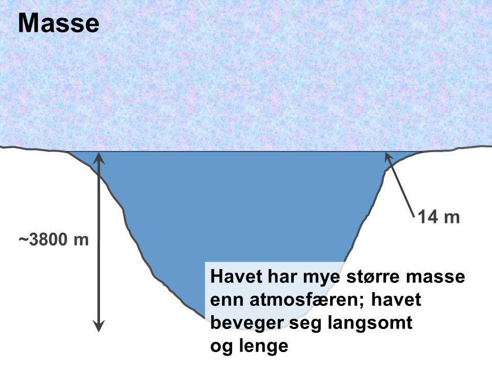 Masse ~3800 m. 14 m.