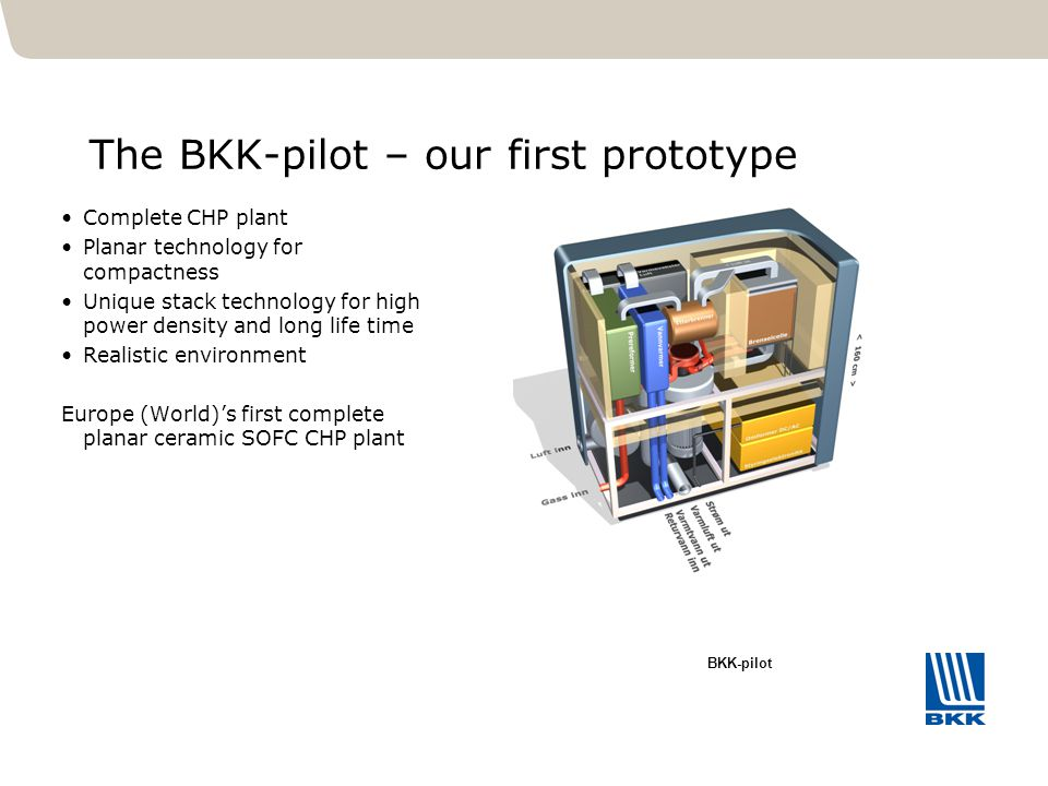 The BKK-pilot – our first prototype