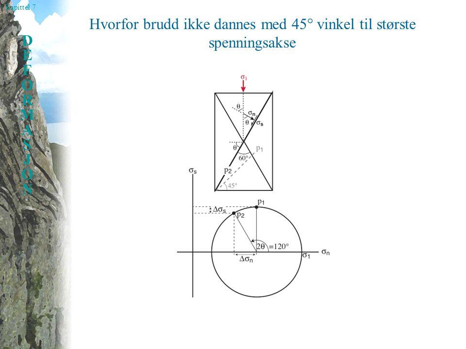 Hvorfor brudd ikke dannes med 45° vinkel til største spenningsakse