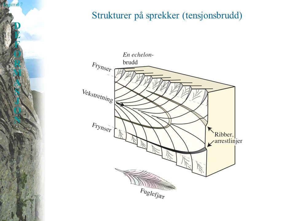 Strukturer på sprekker (tensjonsbrudd)