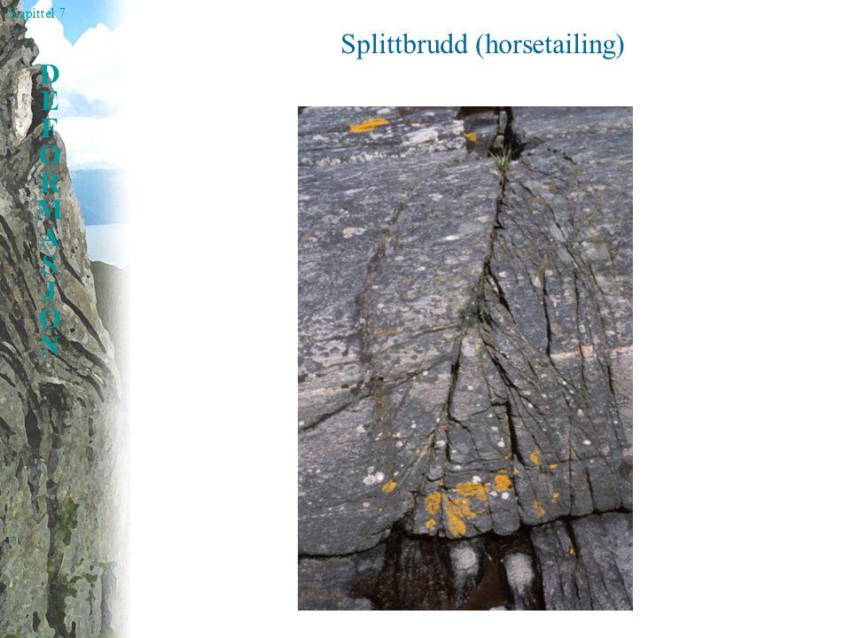 Splittbrudd (horsetailing)