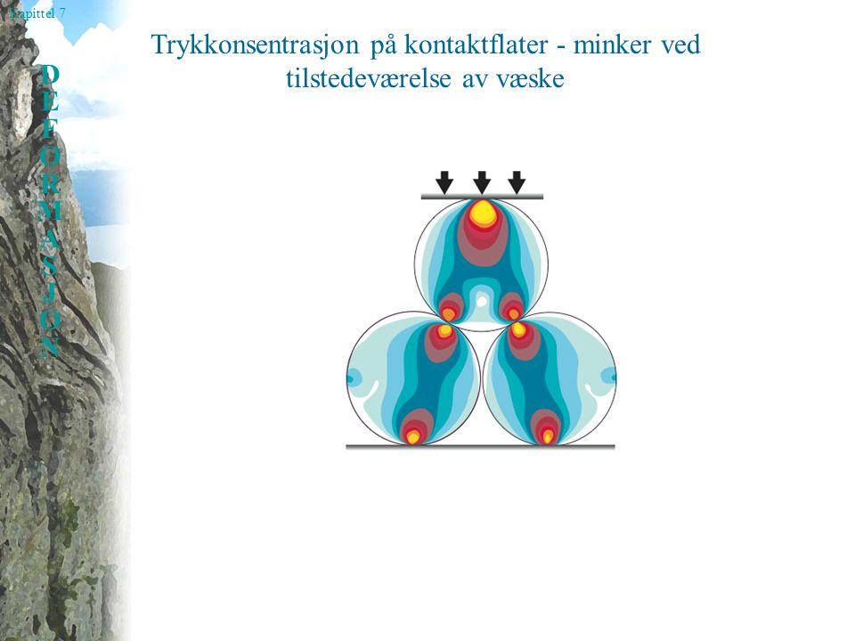 Trykkonsentrasjon på kontaktflater - minker ved tilstedeværelse av væske
