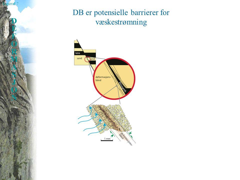 DB er potensielle barrierer for væskestrømning