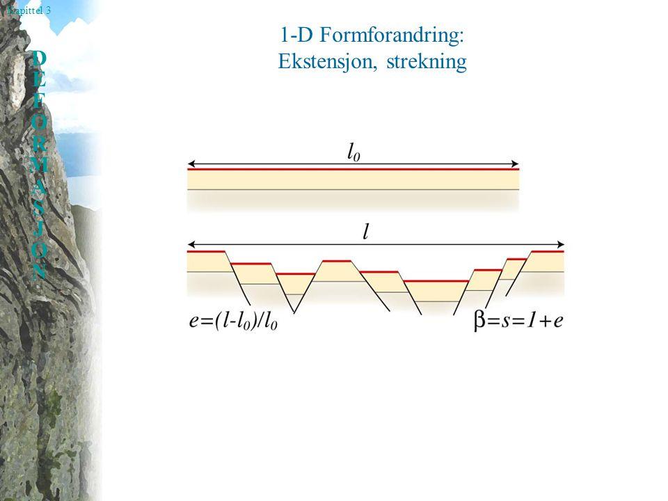 1-D Formforandring: Ekstensjon, strekning