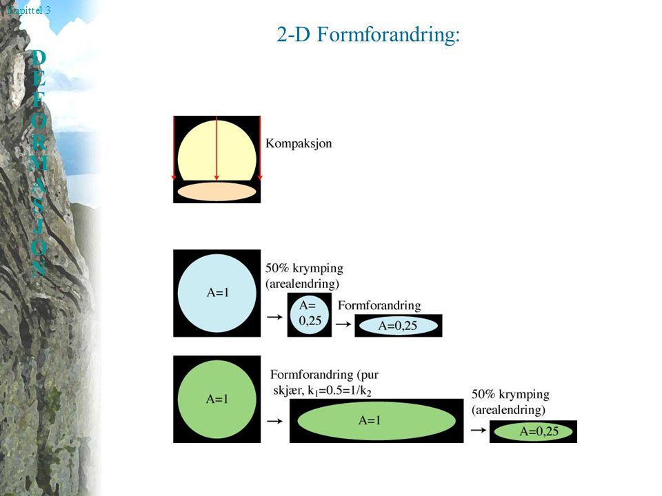 2-D Formforandring: