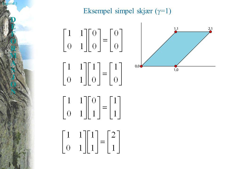Eksempel simpel skjær (g=1)