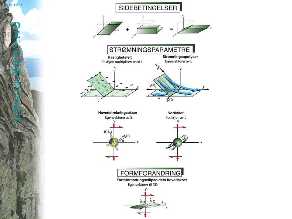 Grafisk representasjon