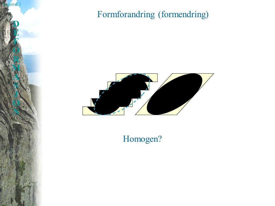 Formforandring (formendring)