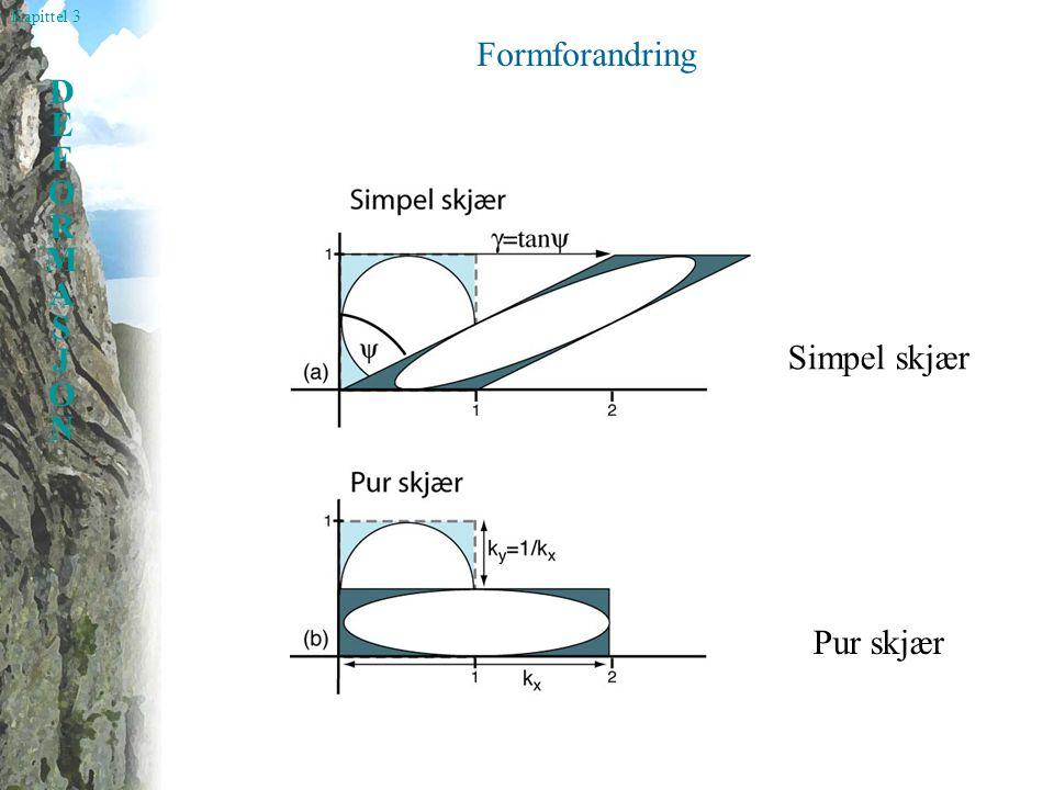 Formforandring Simpel skjær Pur skjær