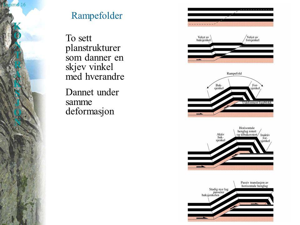 Rampefolder To sett planstrukturer som danner en skjev vinkel med hverandre.