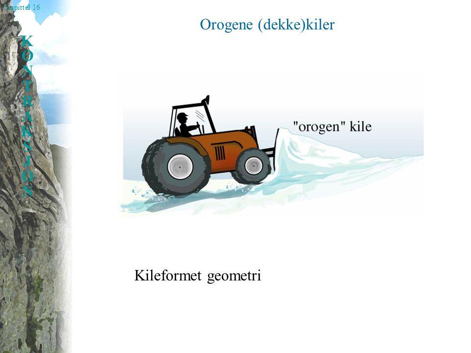 Orogene (dekke)kiler Kileformet geometri