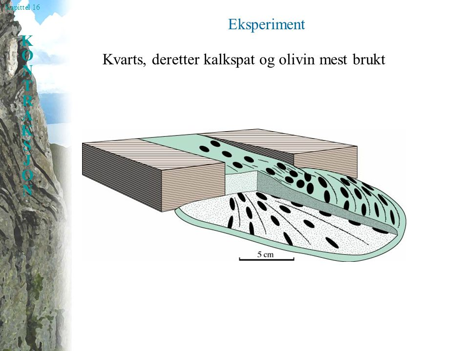 Eksperiment Kvarts, deretter kalkspat og olivin mest brukt