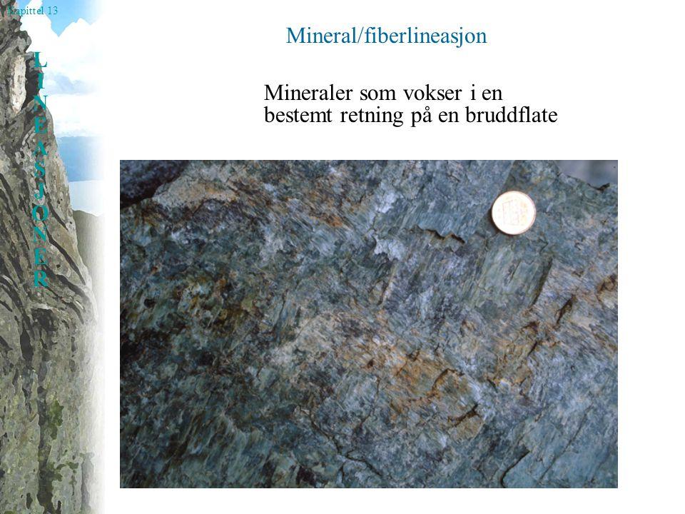 Mineral/fiberlineasjon