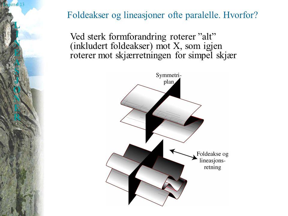 Foldeakser og lineasjoner ofte paralelle. Hvorfor