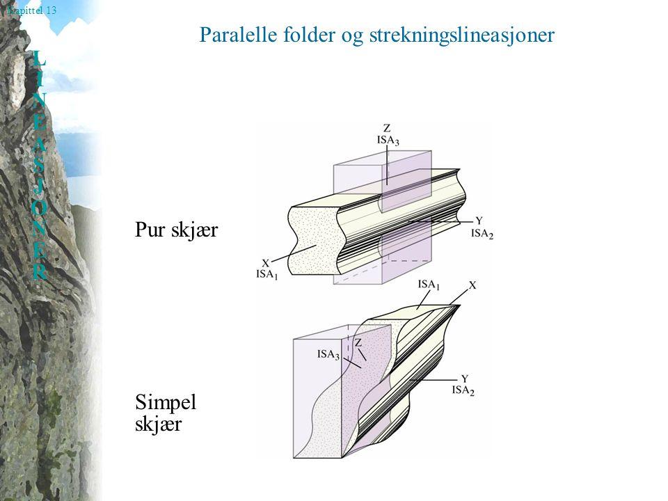 Paralelle folder og strekningslineasjoner