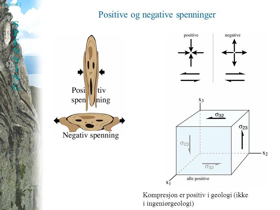 Positive og negative spenninger