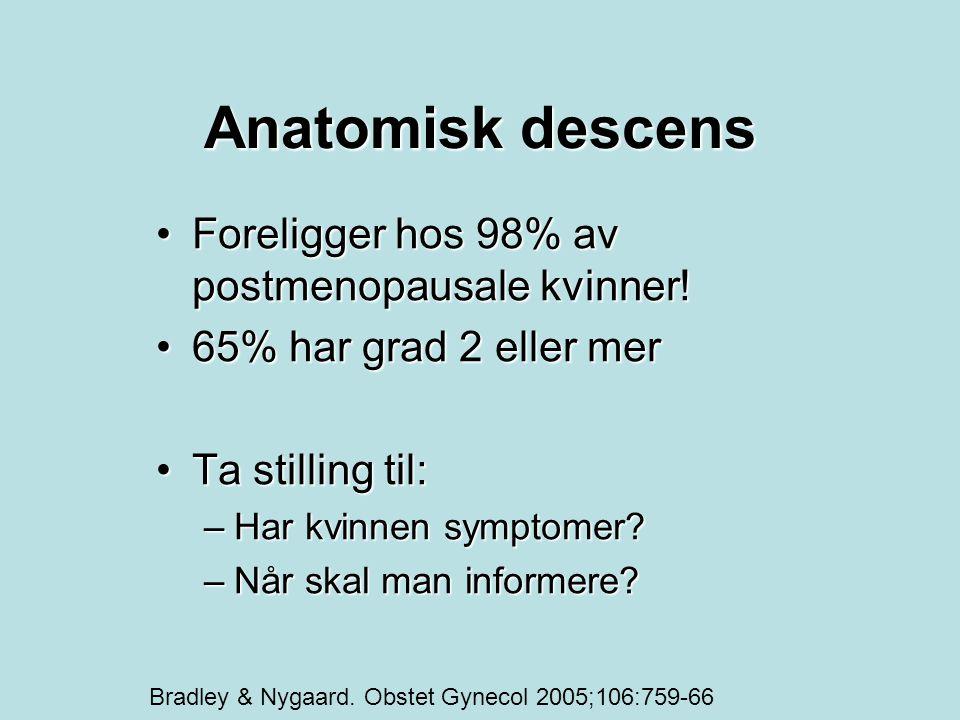 Anatomisk descens Foreligger hos 98% av postmenopausale kvinner!