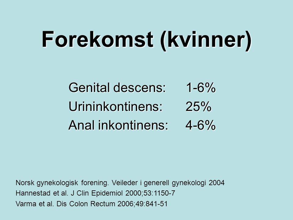 Forekomst (kvinner) Genital descens: 1-6% Urininkontinens: 25%