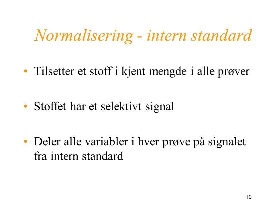 Normalisering - intern standard