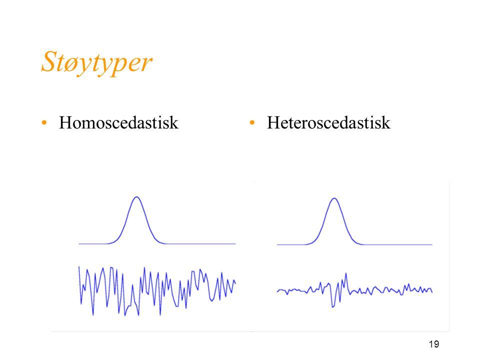 Støytyper Homoscedastisk Heteroscedastisk