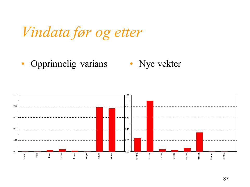 Vindata før og etter Opprinnelig varians Nye vekter