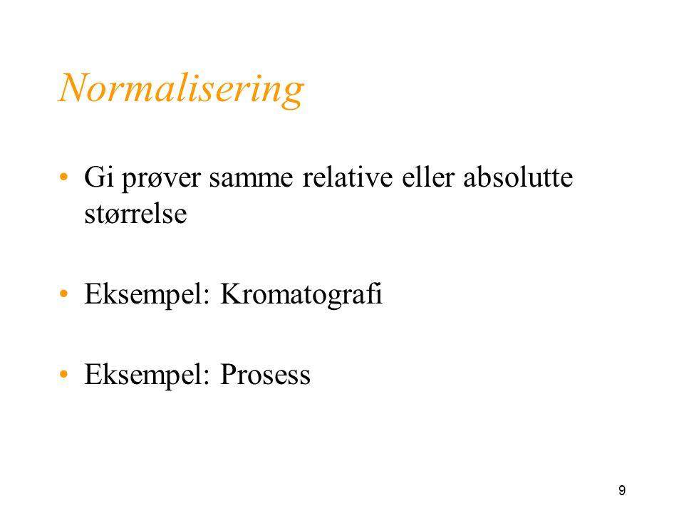 Normalisering Gi prøver samme relative eller absolutte størrelse
