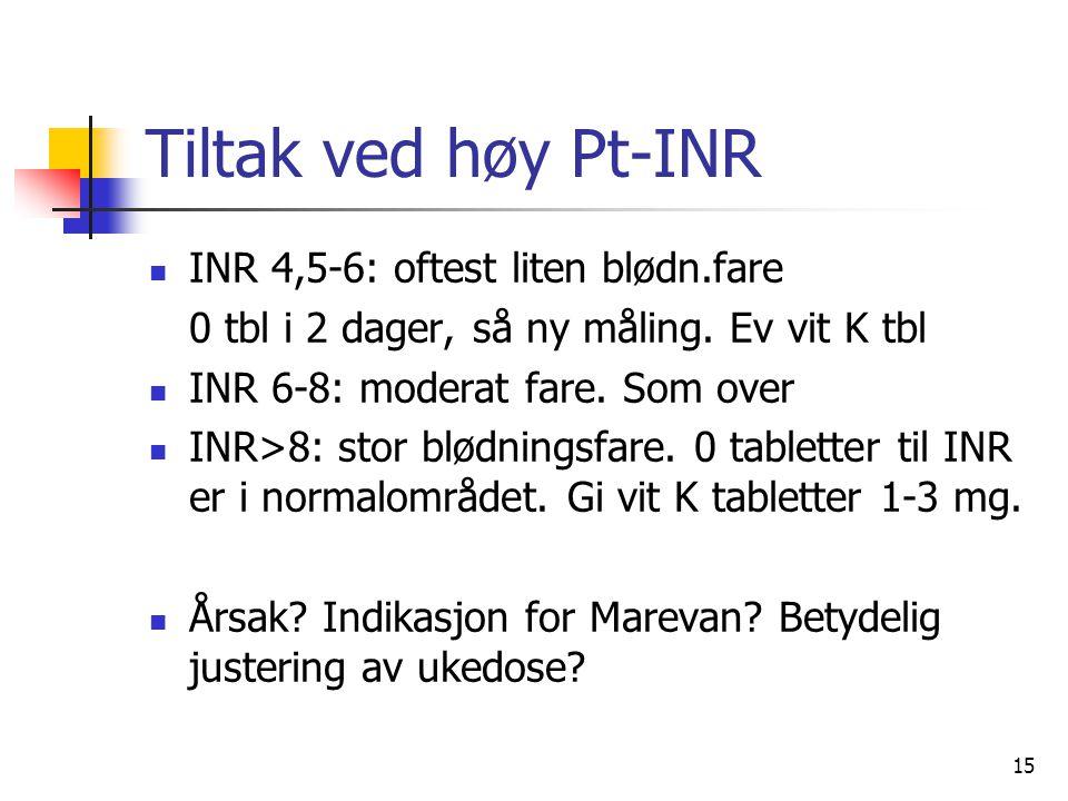 Tiltak ved høy Pt-INR INR 4,5-6: oftest liten blødn.fare