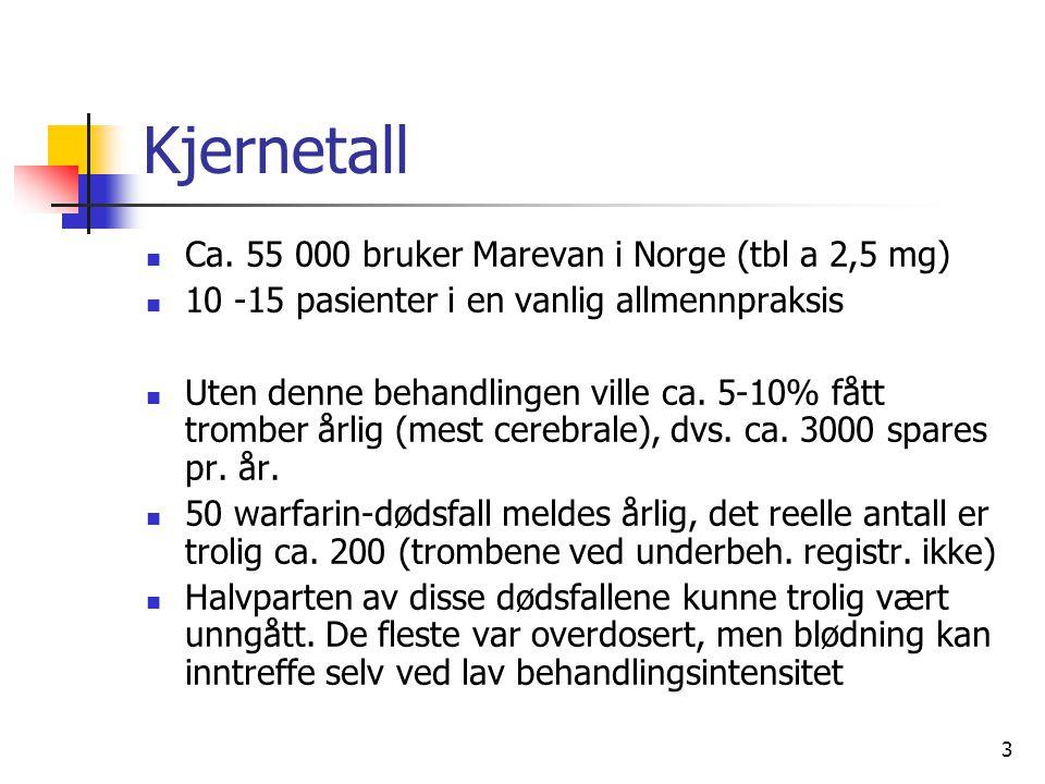 Kjernetall Ca. 55 000 bruker Marevan i Norge (tbl a 2,5 mg)