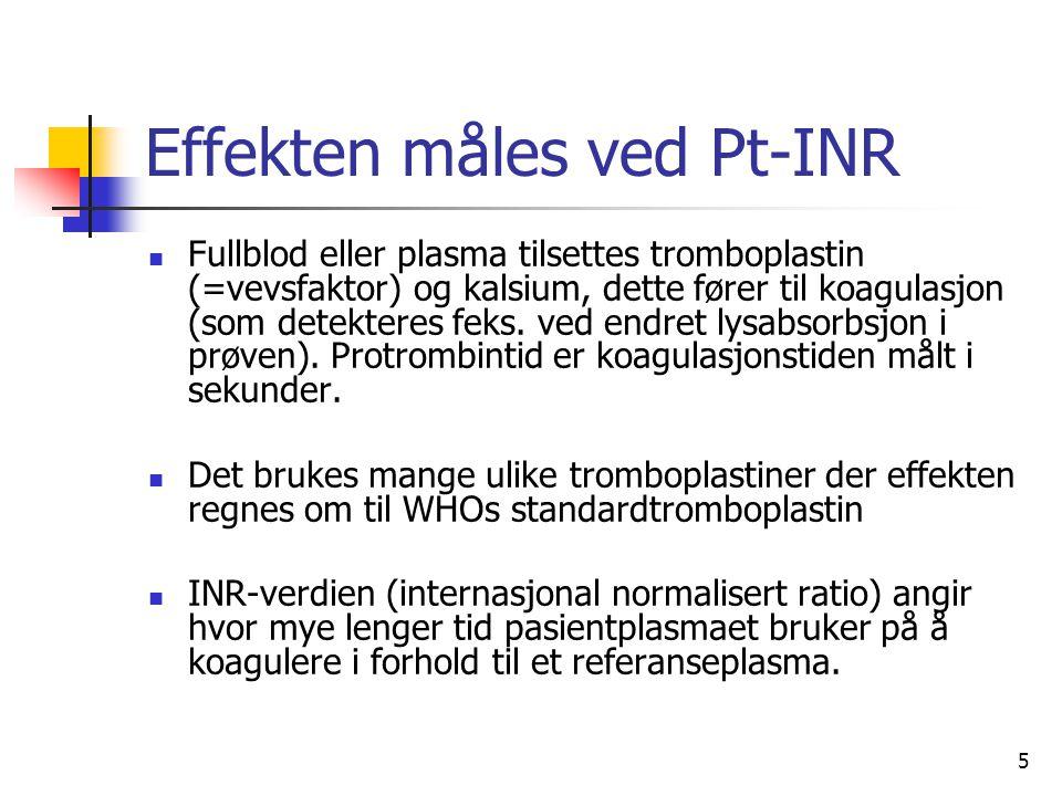 Effekten måles ved Pt-INR