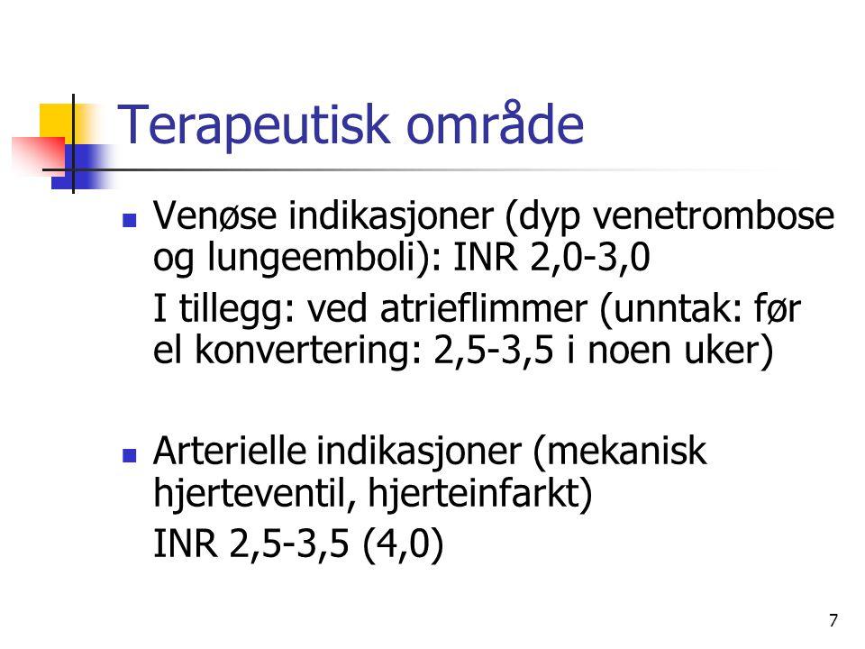Terapeutisk område Venøse indikasjoner (dyp venetrombose og lungeemboli): INR 2,0-3,0.