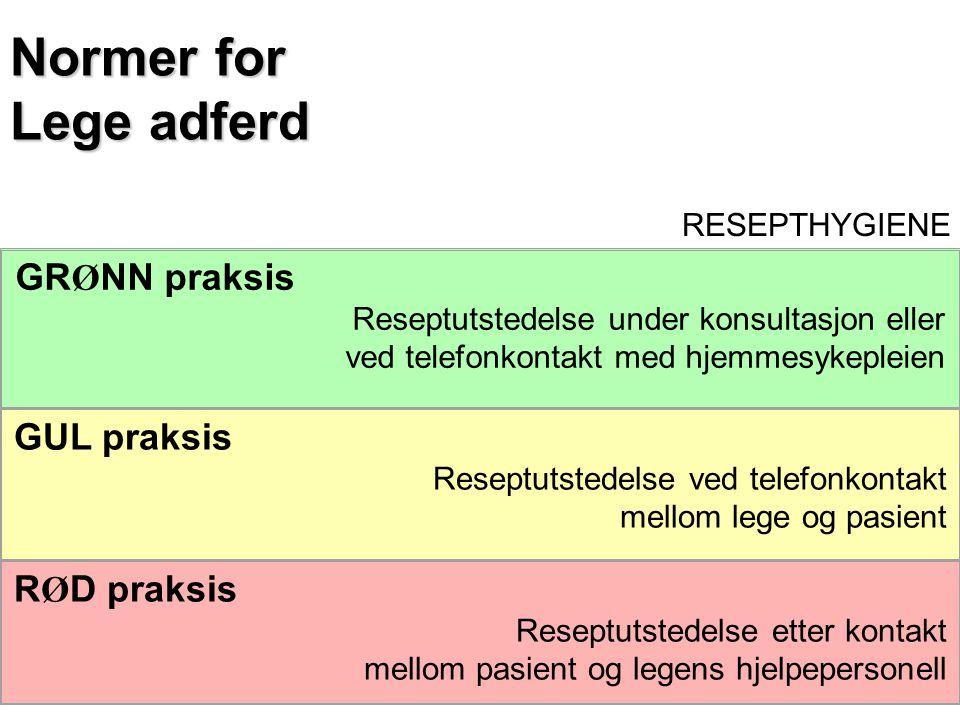 Normer for Lege adferd GRØNN praksis GUL praksis RØD praksis