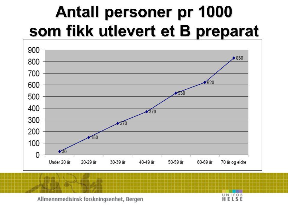 Antall personer pr 1000 som fikk utlevert et B preparat