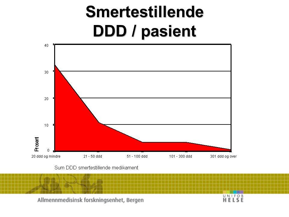 Smertestillende DDD / pasient