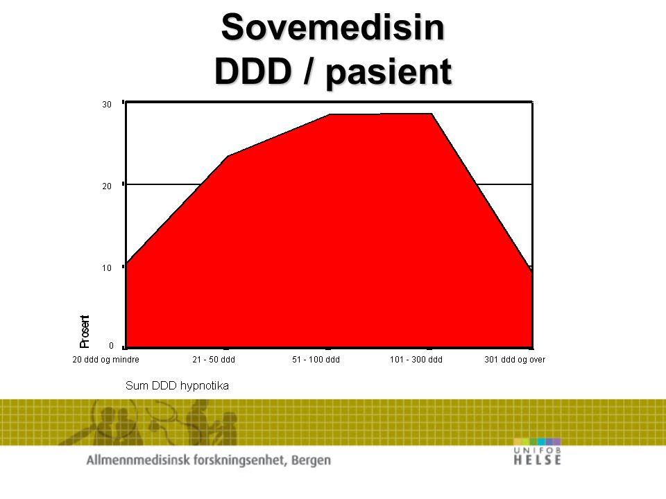 Sovemedisin DDD / pasient