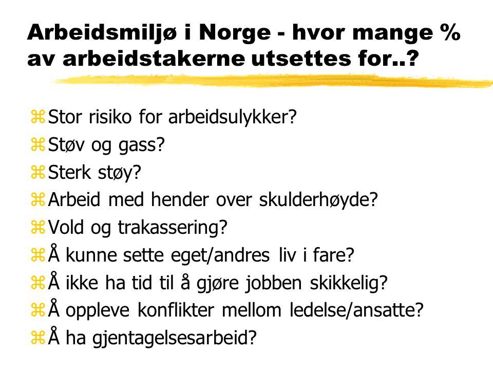 Arbeidsmiljø i Norge - hvor mange % av arbeidstakerne utsettes for..