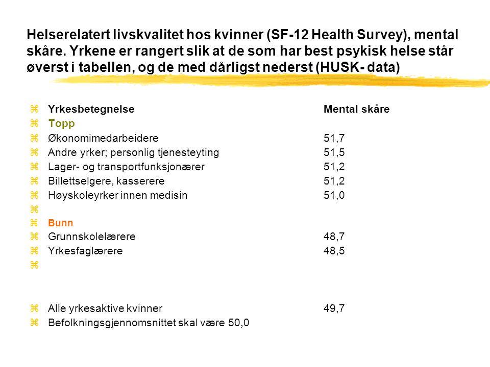 Helserelatert livskvalitet hos kvinner (SF-12 Health Survey), mental skåre. Yrkene er rangert slik at de som har best psykisk helse står øverst i tabellen, og de med dårligst nederst (HUSK- data)