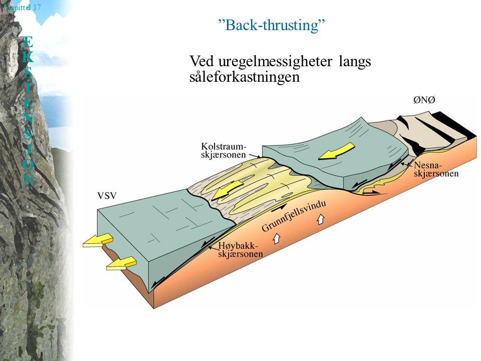 Back-thrusting Ved uregelmessigheter langs såleforkastningen