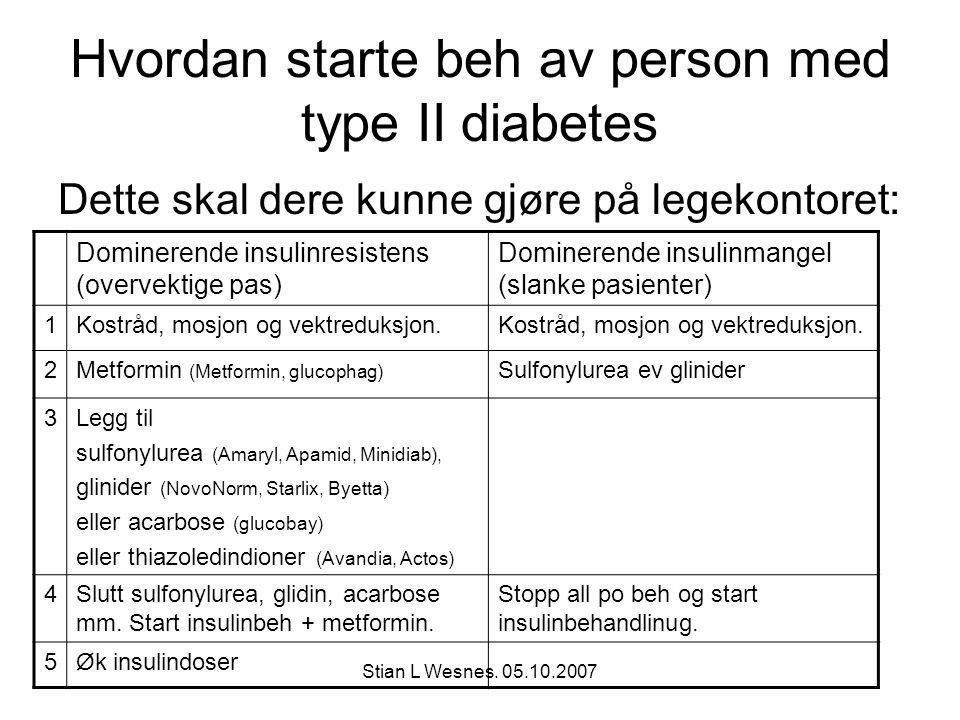Hvordan starte beh av person med type II diabetes