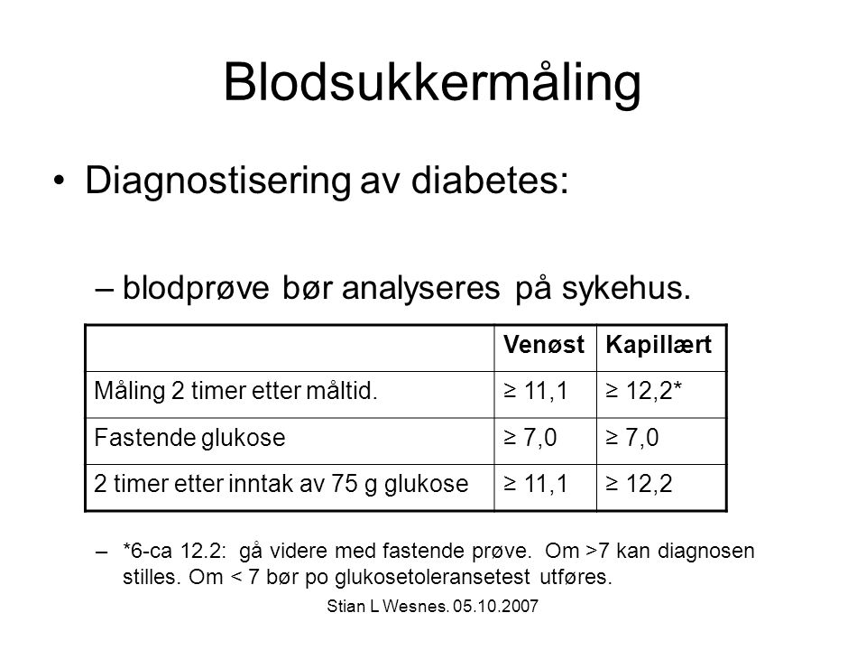 Blodsukkermåling Diagnostisering av diabetes: