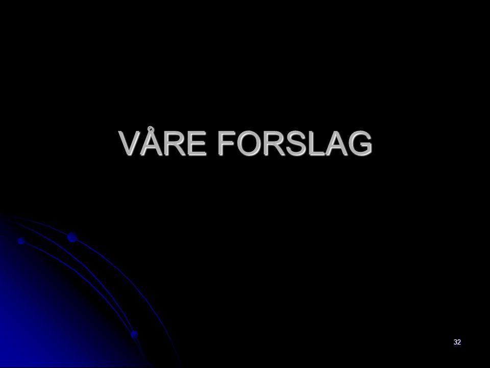VÅRE FORSLAG