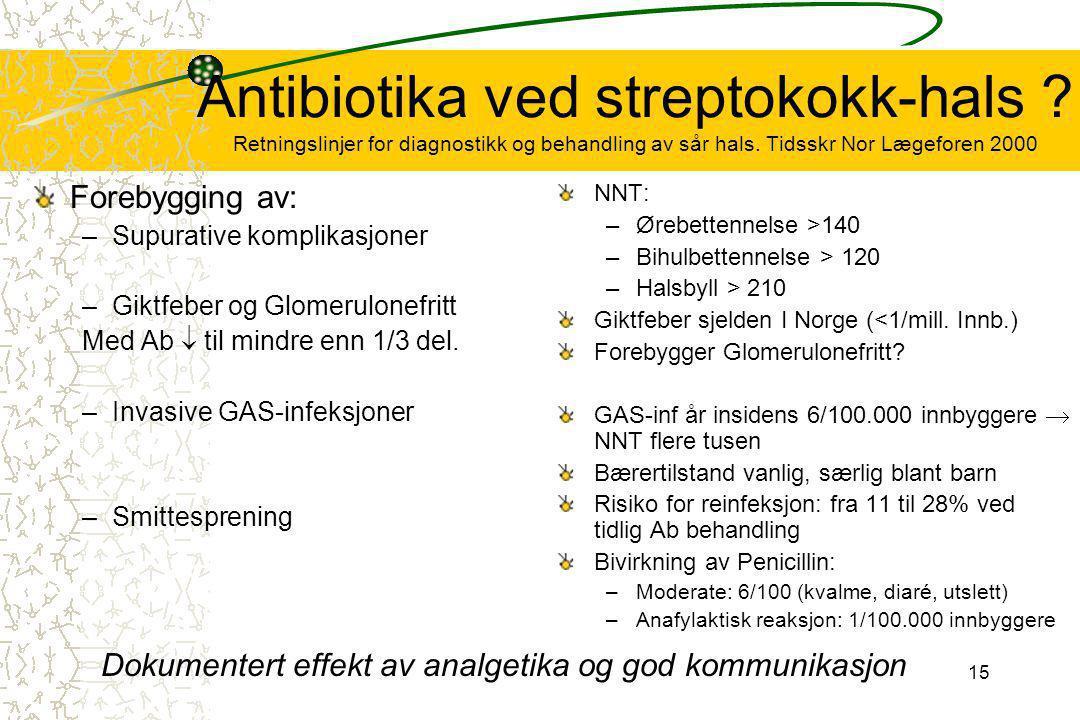 Antibiotika ved sår hals