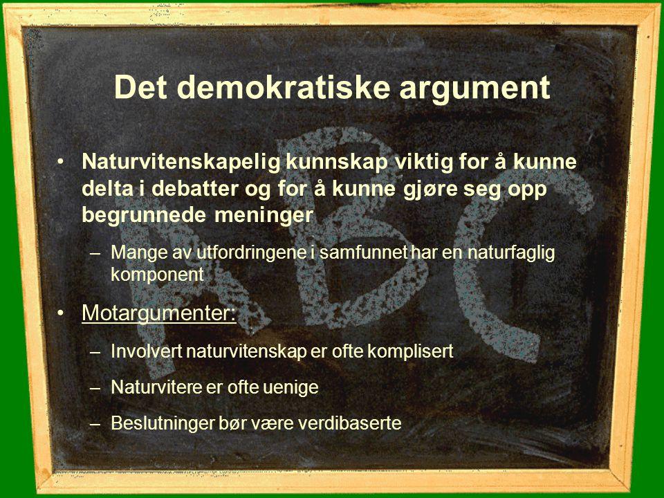 Det demokratiske argument
