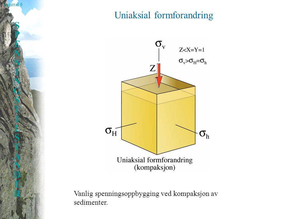 Uniaksial formforandring