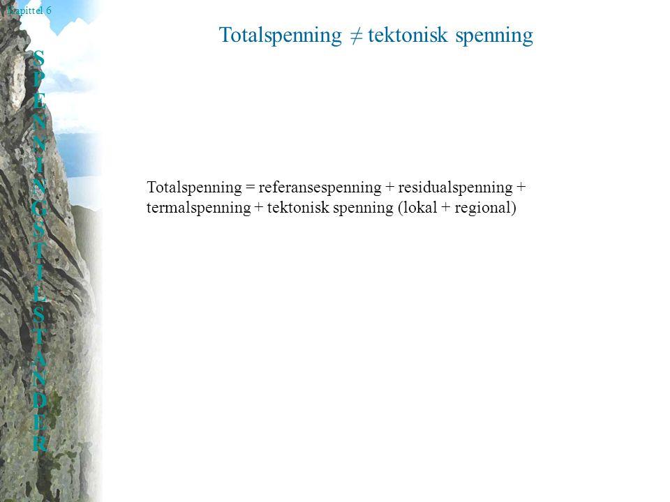 Totalspenning ≠ tektonisk spenning