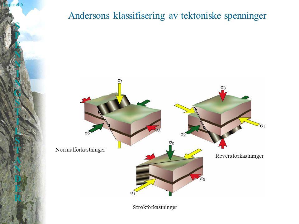 Andersons klassifisering av tektoniske spenninger