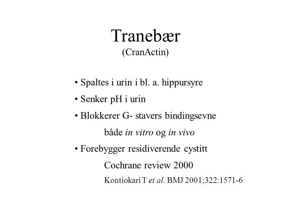 Tranebær (CranActin) Spaltes i urin i bl. a. hippursyre