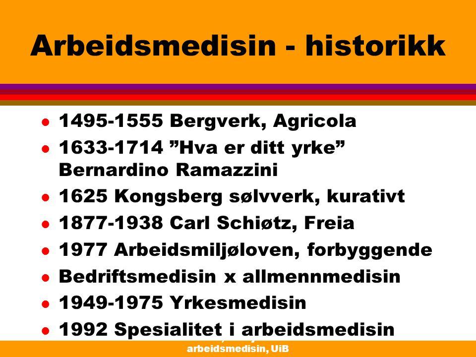 Arbeidsmedisin - historikk